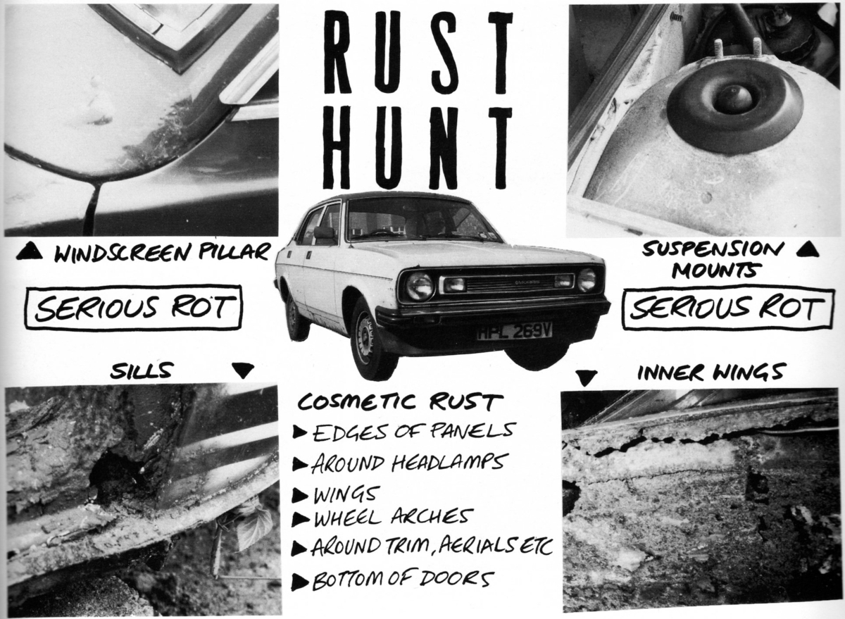 how to find car rust