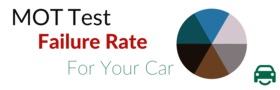 Check MOT Test Failure Rate