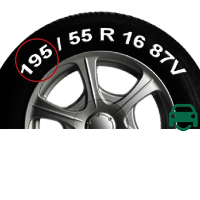 Tyre Width Markings - tyre size, speed rating, load index and other tyre markings